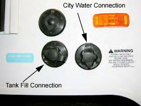 美国加拿大房车-净水系统