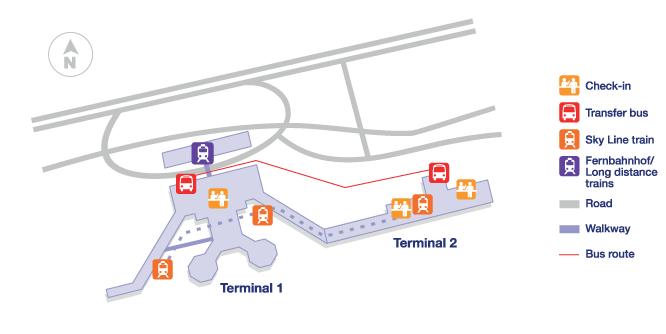 Frankfurt Airport Terminals