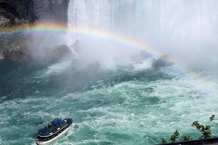 加拿大房车自驾游尼亚加拉瀑布